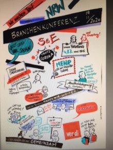 Branchenkonferenz zu Tarifergebnissen SuE 19.11.2020